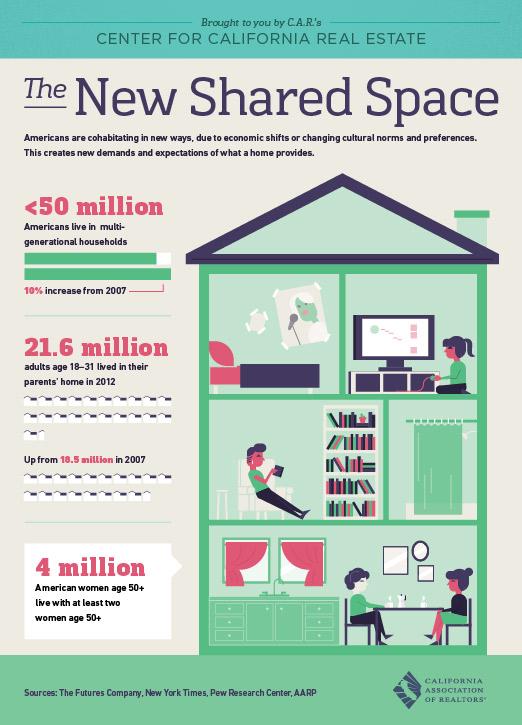 NewSharedSpace